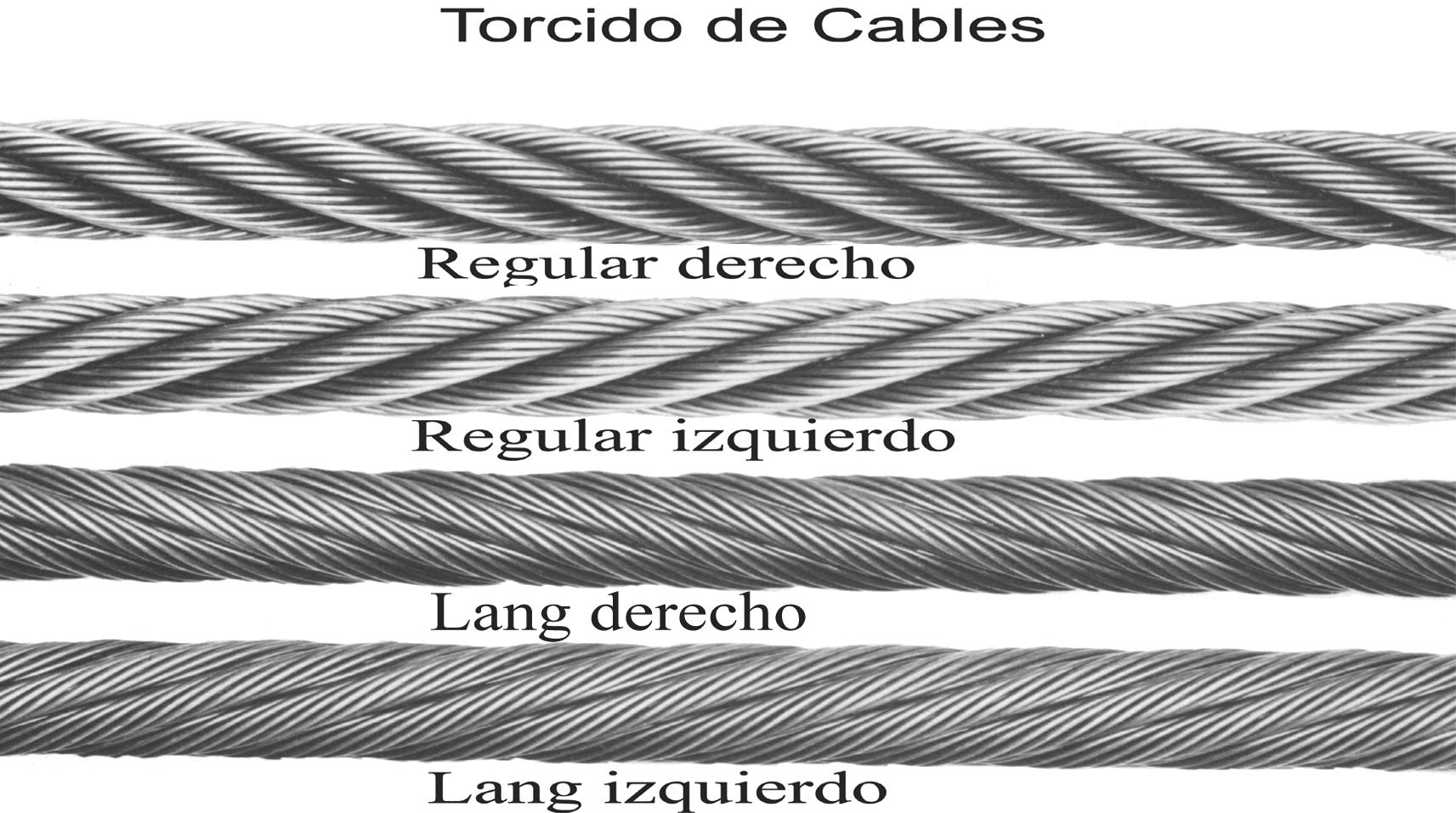Amigos para siempre ingenier a mec nica - Cables de acero ...